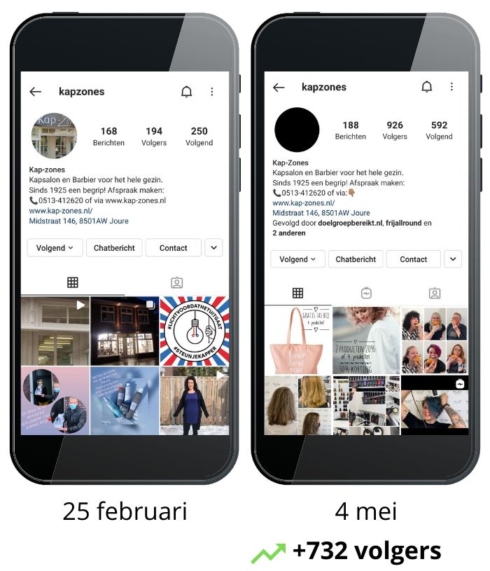 Kapzones Instagram Groeien