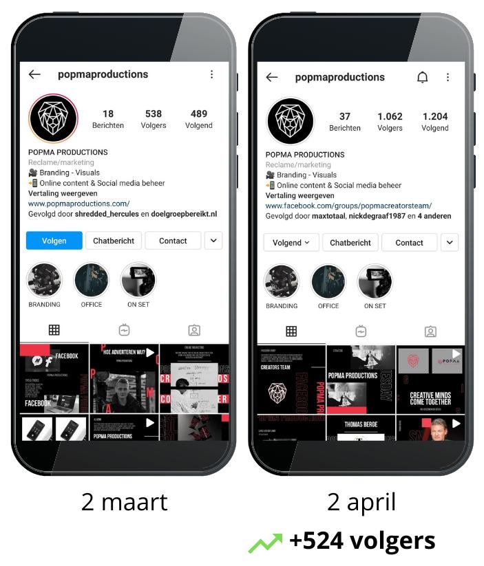 Popma Instagram Groeien
