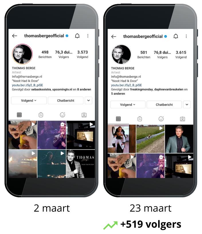 Thomas Berge Instagram Groeien